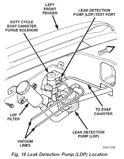 dodge intrepid evap leak detection pump location  dodge  get free image about wiring diagram